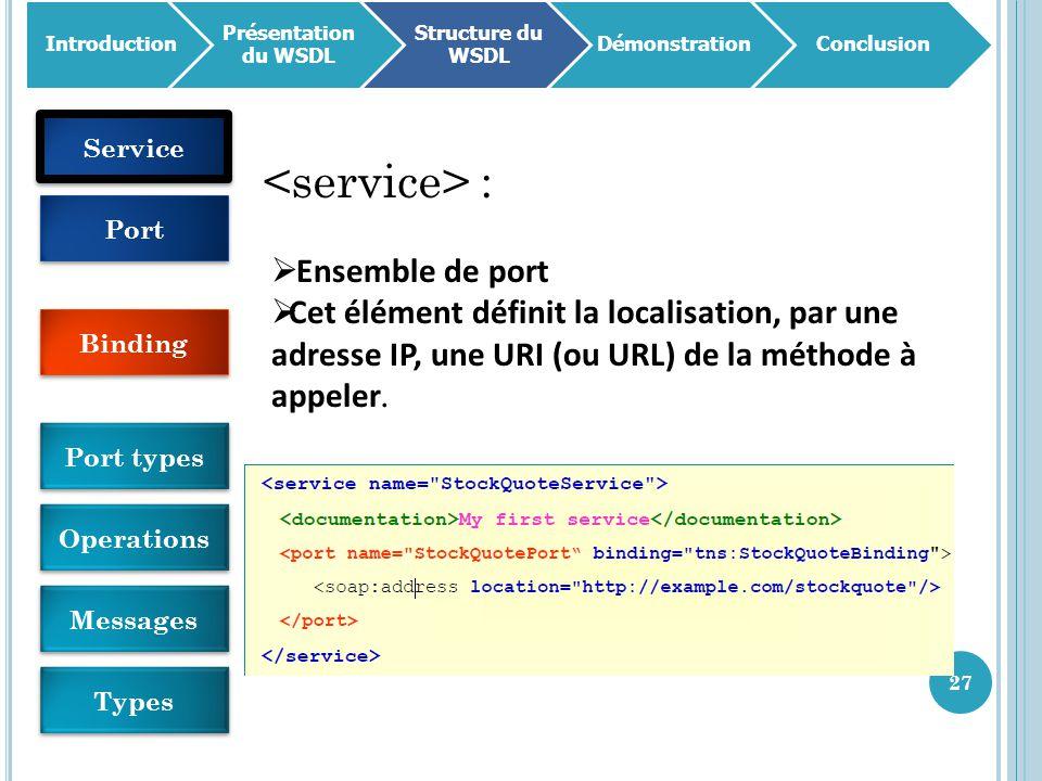 27 Introduction Présentation du WSDL Structure du WSDL DémonstrationConclusion :  Ensemble de port  Cet élément définit la localisation, par une adr