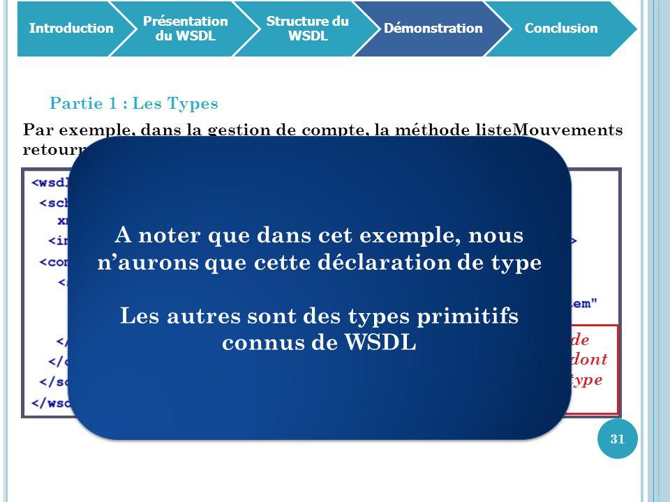 Par exemple, dans la gestion de compte, la méthode listeMouvements retourne un Vector. 31 Introduction Présentation du WSDL Structure du WSDL Démonstr