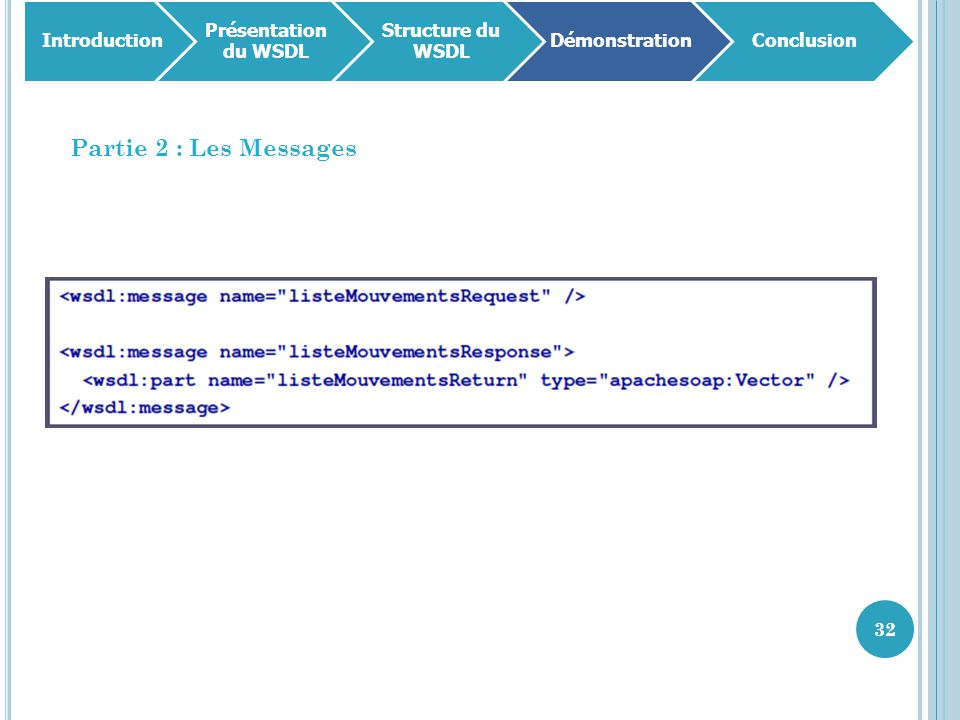 32 Introduction Présentation du WSDL Structure du WSDL DémonstrationConclusion Partie 2 : Les Messages