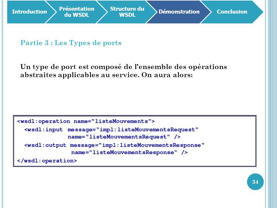 34 Introduction Présentation du WSDL Structure du WSDL DémonstrationConclusion Partie 3 : Les Types de ports Un type de port est composé de l'ensemble des opérations abstraites applicables au service.