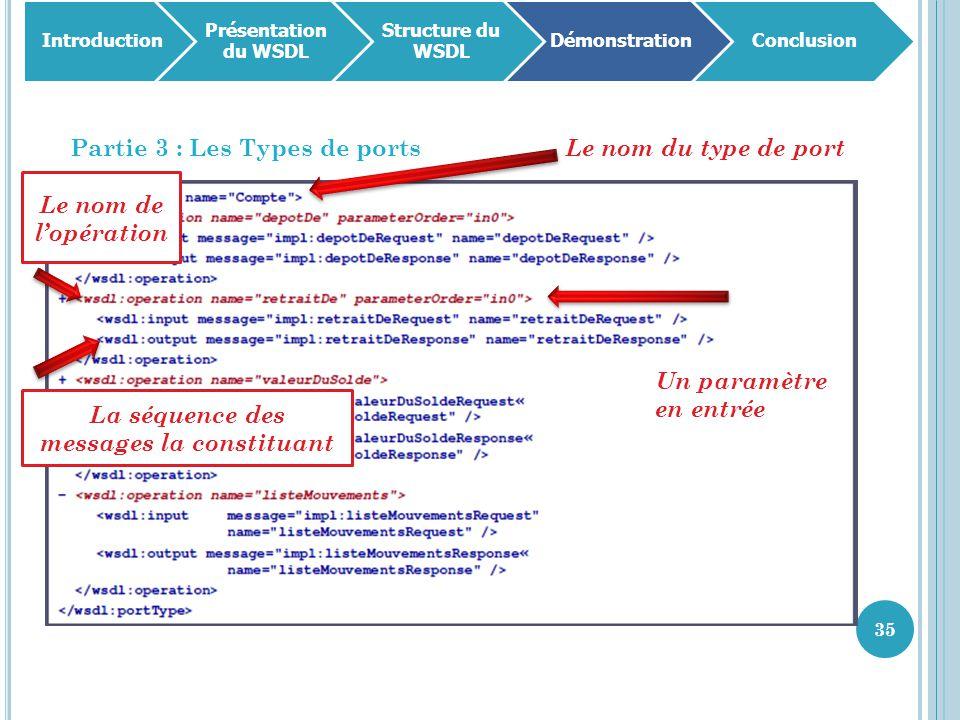 35 Introduction Présentation du WSDL Structure du WSDL DémonstrationConclusion Partie 3 : Les Types de ports Le nom du type de port Un paramètre en en