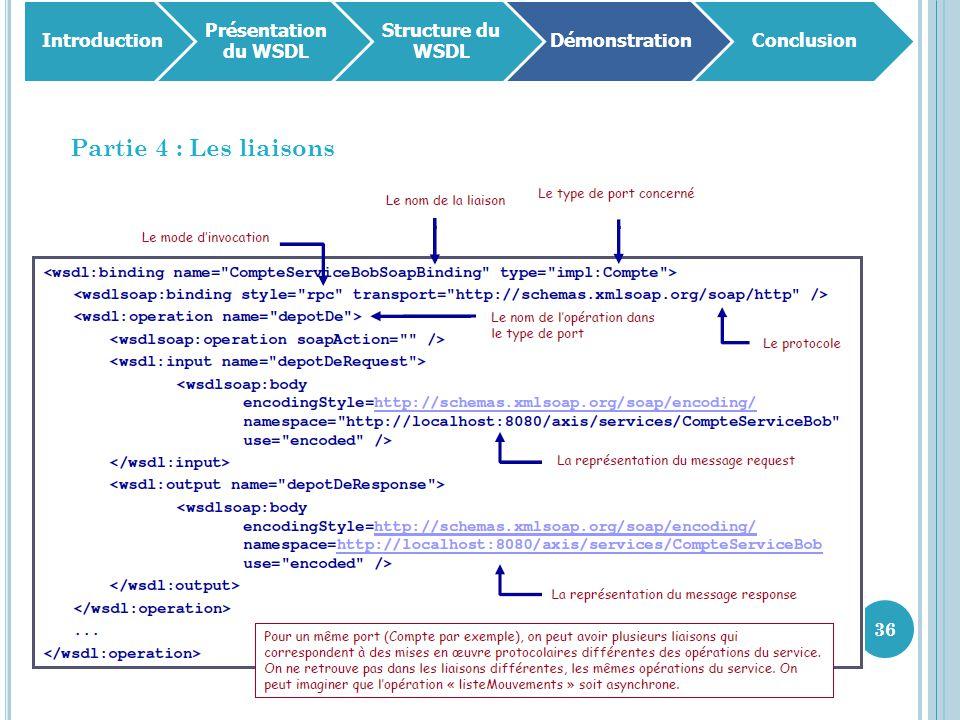 36 Introduction Présentation du WSDL Structure du WSDL DémonstrationConclusion Partie 4 : Les liaisons