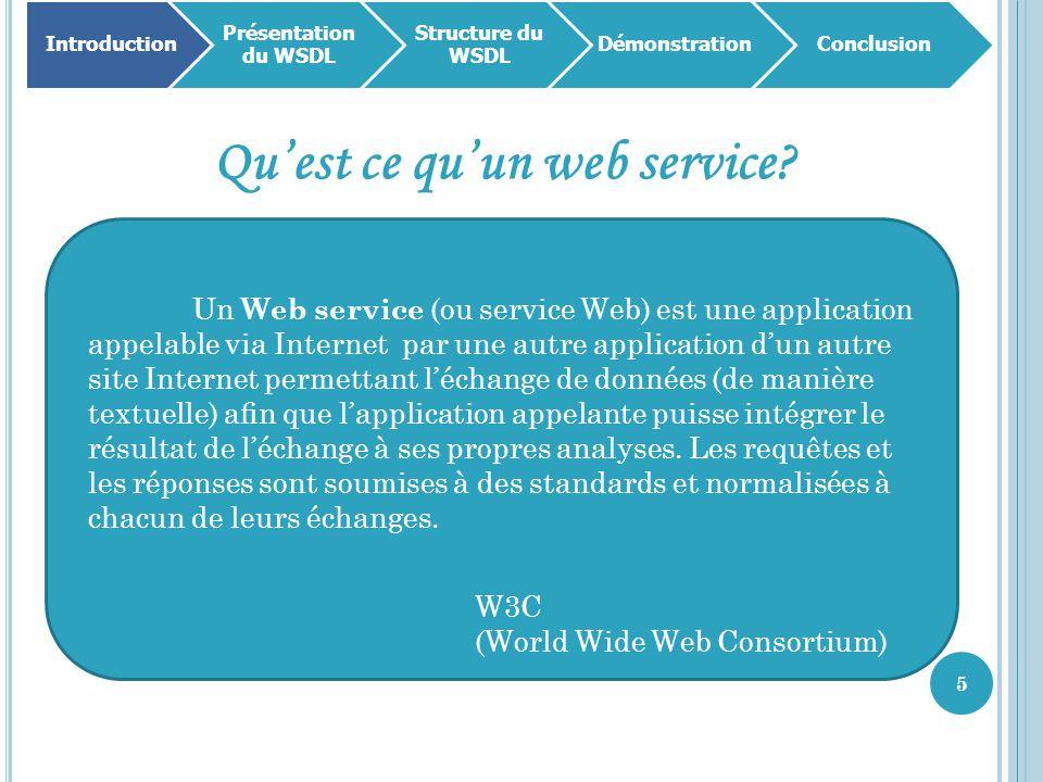 6 Introduction Présentation du WSDL Structure du WSDL DémonstrationConclusion Utilisation d'un service web Figure3: Processus général d'Utilisation d'un Service Web Agent Fournisseur Agent Demandeur Service de découverte 4.
