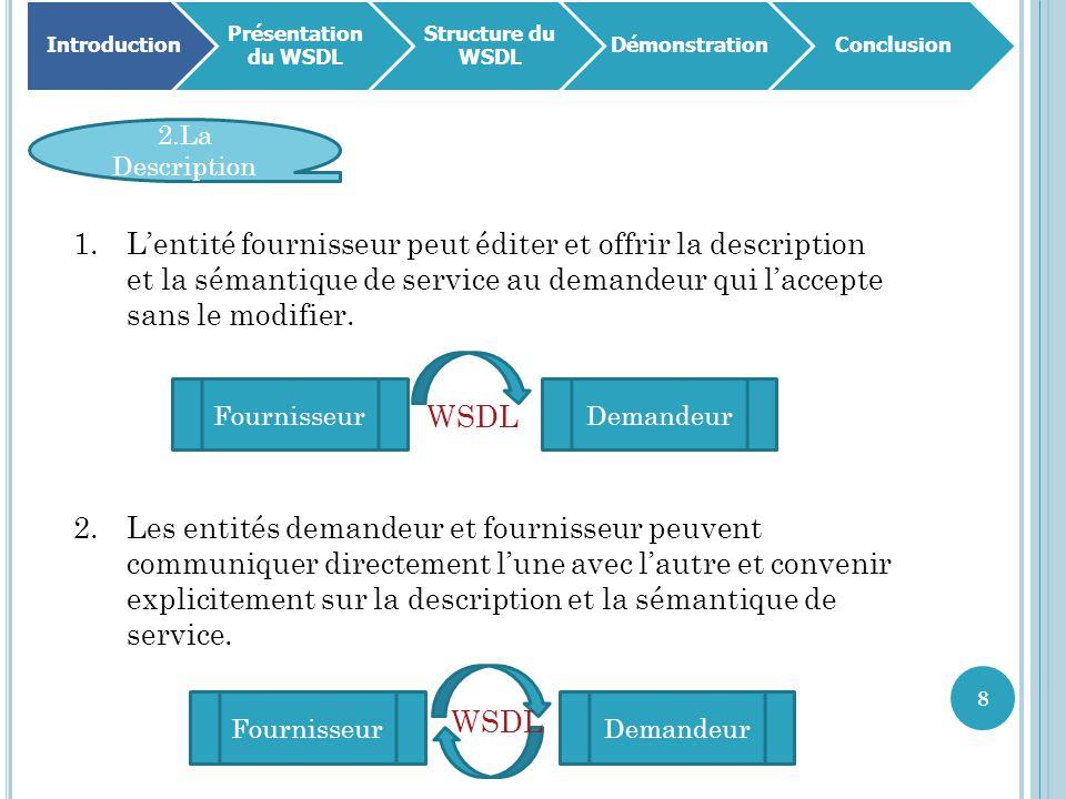 8 Introduction Présentation du WSDL Structure du WSDL DémonstrationConclusion 1.L'entité fournisseur peut éditer et offrir la description et la sémant