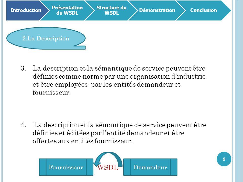 9 Introduction Présentation du WSDL Structure du WSDL DémonstrationConclusion 3.La description et la sémantique de service peuvent être définies comme norme par une organisation d'industrie et être employées par les entités demandeur et fournisseur.