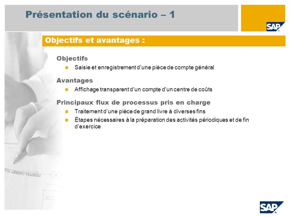 Présentation du scénario – 1 Objectifs Saisie et enregistrement d'une pièce de compte général Avantages Affichage transparent d'un compte d'un centre