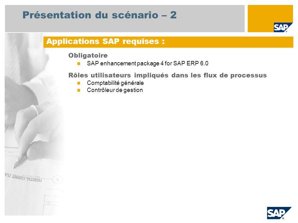 Présentation du scénario – 2 Obligatoire SAP enhancement package 4 for SAP ERP 6.0 Rôles utilisateurs impliqués dans les flux de processus Comptabilit
