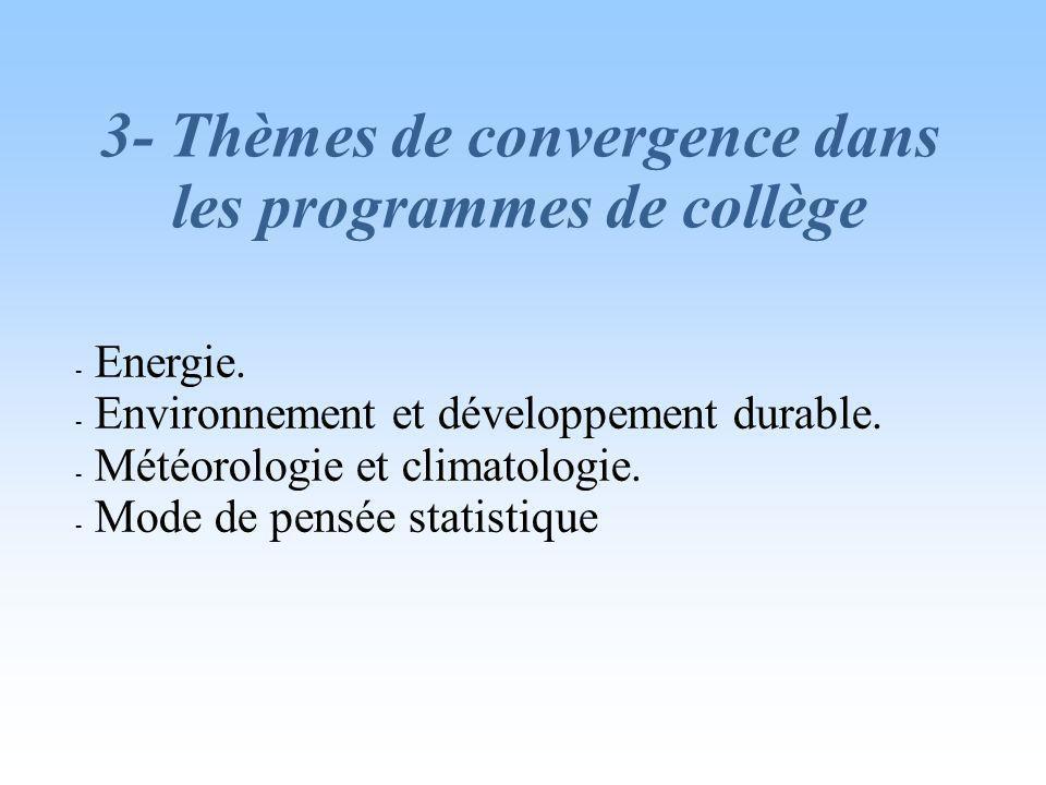 3- Thèmes de convergence dans les programmes de collège - Energie. - Environnement et développement durable. - Météorologie et climatologie. - Mode de