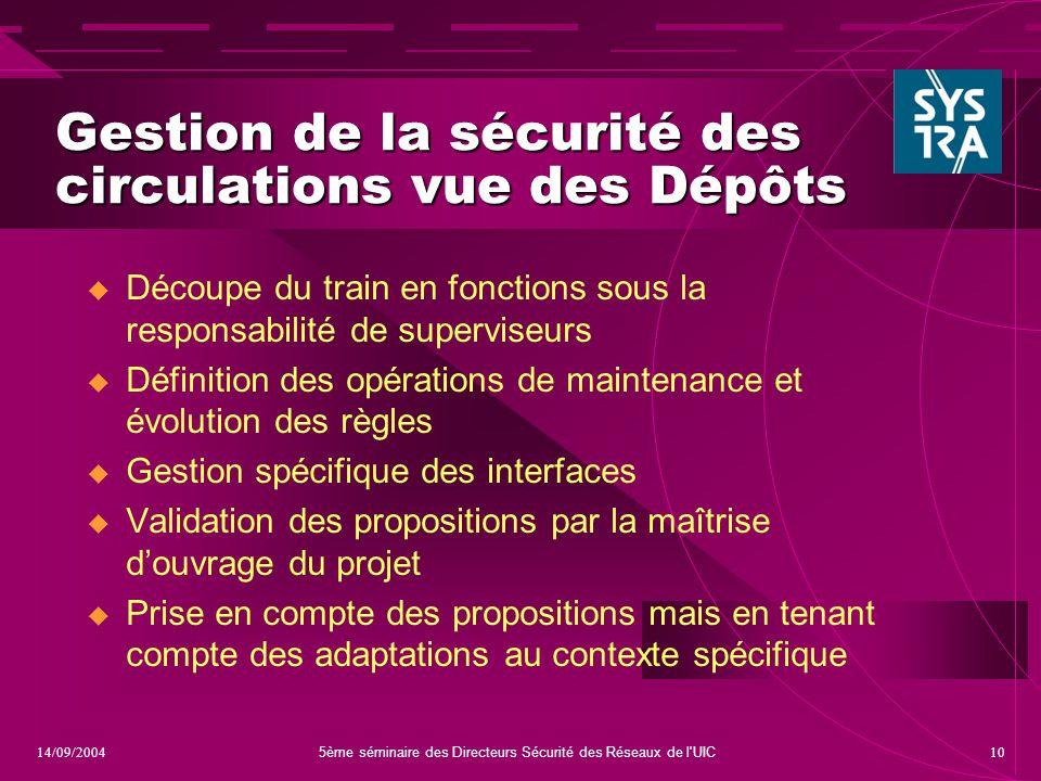 5ème séminaire des Directeurs Sécurité des Réseaux de l'UIC 1014/09/2004 Gestion de la sécurité des circulations vue des Dépôts  Découpe du train en