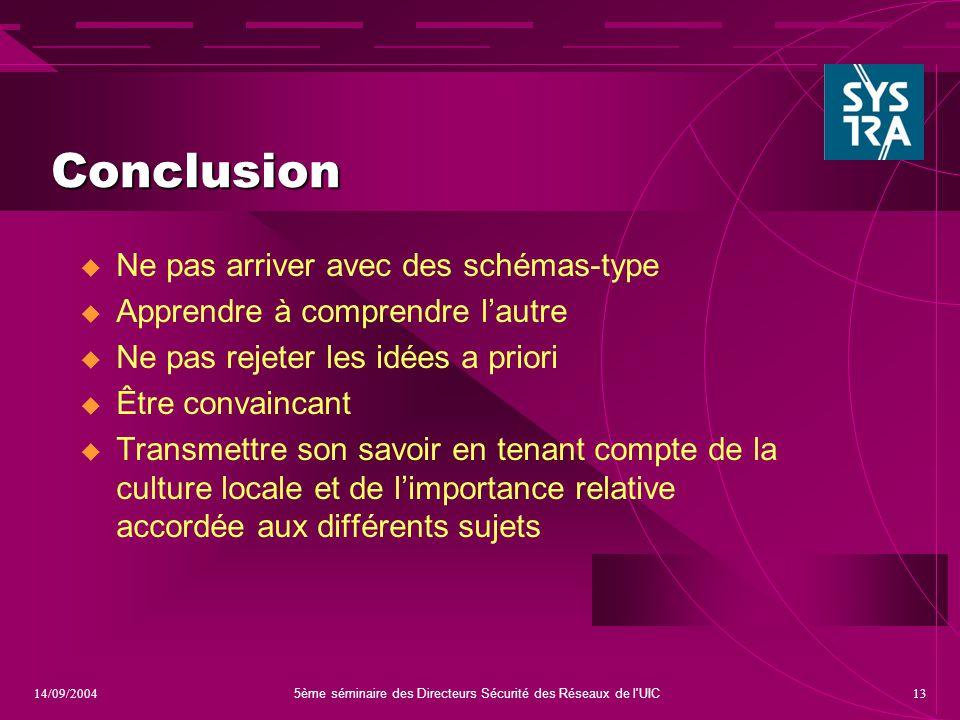 5ème séminaire des Directeurs Sécurité des Réseaux de l'UIC 1314/09/2004 Conclusion  Ne pas arriver avec des schémas-type  Apprendre à comprendre l'