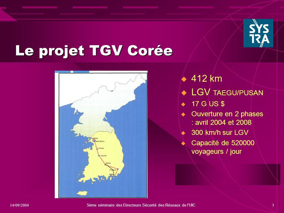 5ème séminaire des Directeurs Sécurité des Réseaux de l UIC 514/09/2004 Le projet TGV Corée  412 km  LGV TAEGU/PUSAN  17 G US $  Ouverture en 2 phases : avril 2004 et 2008  300 km/h sur LGV  Capacité de 520000 voyageurs / jour