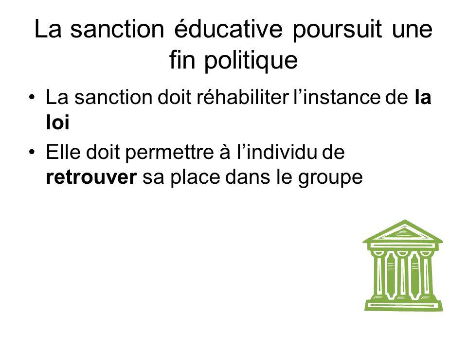 La sanction éducative poursuit une fin politique La sanction doit réhabiliter l'instance de la loi Elle doit permettre à l'individu de retrouver sa place dans le groupe