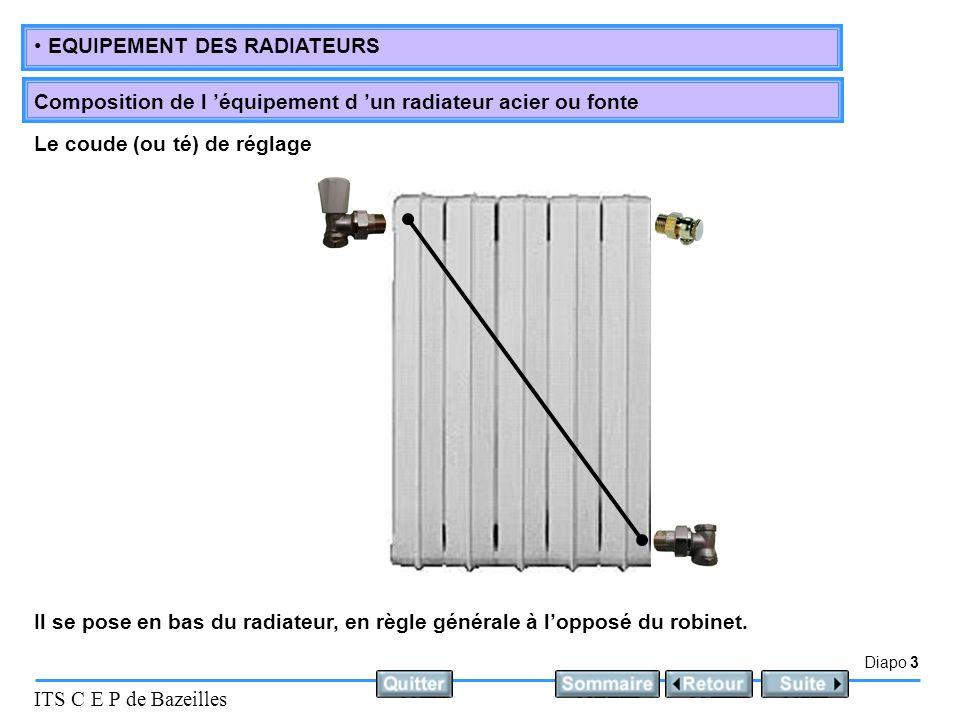 Diapo 4 ITS C E P de Bazeilles EQUIPEMENT DES RADIATEURS Composition de l 'équipement d 'un radiateur acier ou fonte Il se pose en bas du radiateur, à l 'opposé du coude (ou té) de réglage.