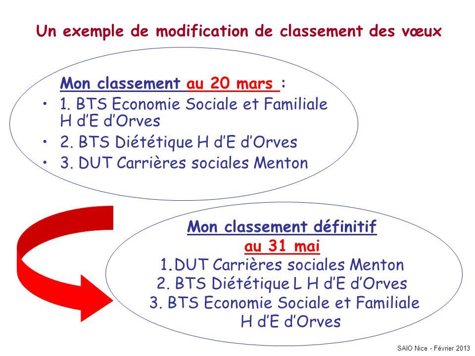 SAIO Nice - Février 2013 Un exemple de modification de classement des vœux Mon classement au 20 mars : 1.