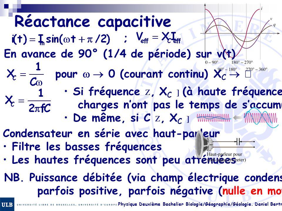 Physique Deuxième Bachelier Biologie/Géographie/Géologie. Daniel Bertrand 23.11 Réactance capacitive En avance de 90° (1/4 de période) sur v(t) pour 