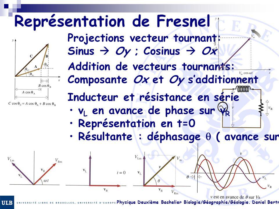 Physique Deuxième Bachelier Biologie/Géographie/Géologie. Daniel Bertrand 23.14 Représentation de Fresnel Projections vecteur tournant: Sinus  Oy ; C