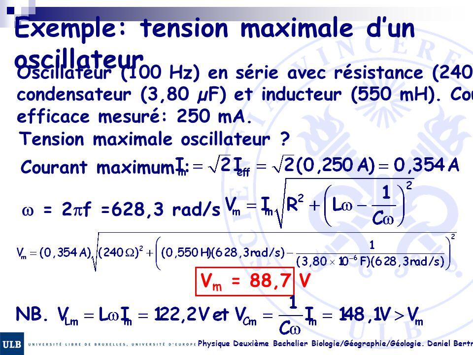 Physique Deuxième Bachelier Biologie/Géographie/Géologie. Daniel Bertrand 23.16 Exemple: tension maximale d'un oscillateur Oscillateur (100 Hz) en sér