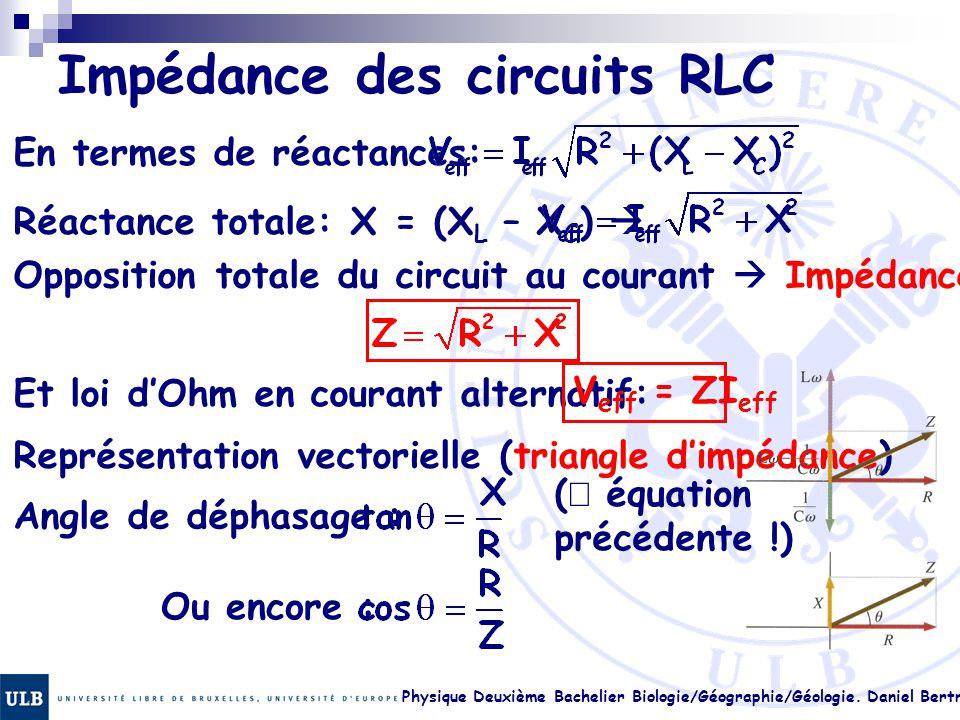 Physique Deuxième Bachelier Biologie/Géographie/Géologie. Daniel Bertrand 23.17 Impédance des circuits RLC En termes de réactances: Réactance totale: