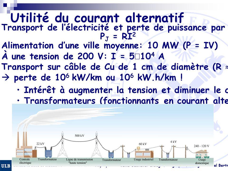 Physique Deuxième Bachelier Biologie/Géographie/Géologie. Daniel Bertrand 23.2 Utilité du courant alternatif Transport de l'électricité et perte de pu