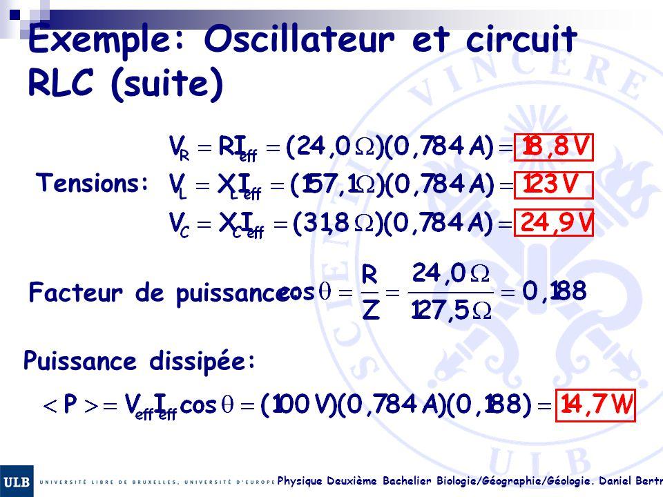 Physique Deuxième Bachelier Biologie/Géographie/Géologie. Daniel Bertrand 23.21 Exemple: Oscillateur et circuit RLC (suite) Tensions: Facteur de puiss