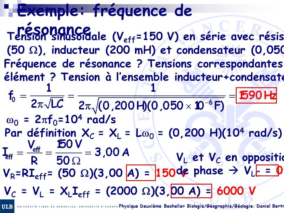 Physique Deuxième Bachelier Biologie/Géographie/Géologie. Daniel Bertrand 23.23 Exemple: fréquence de résonance Tension sinusoïdale (V eff =150 V) en
