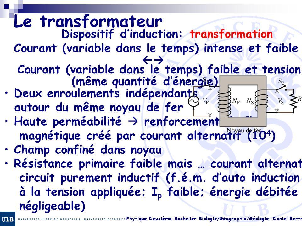 Physique Deuxième Bachelier Biologie/Géographie/Géologie. Daniel Bertrand 23.24 Le transformateur Dispositif d'induction: transformation Courant (vari