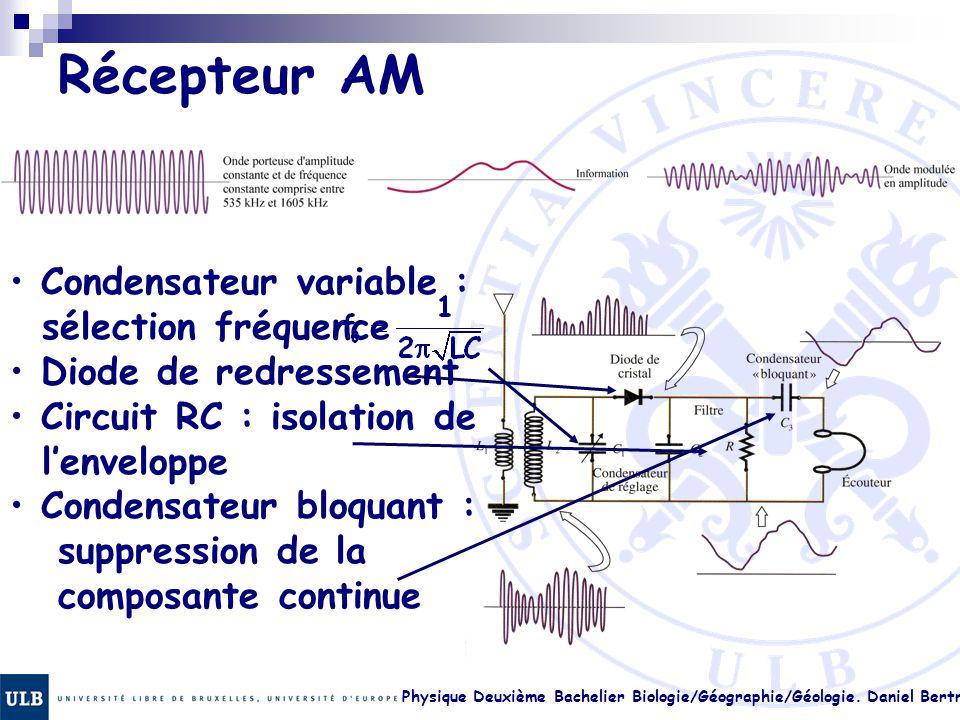 Physique Deuxième Bachelier Biologie/Géographie/Géologie. Daniel Bertrand 23.32 Récepteur AM Condensateur variable : sélection fréquence Diode de redr