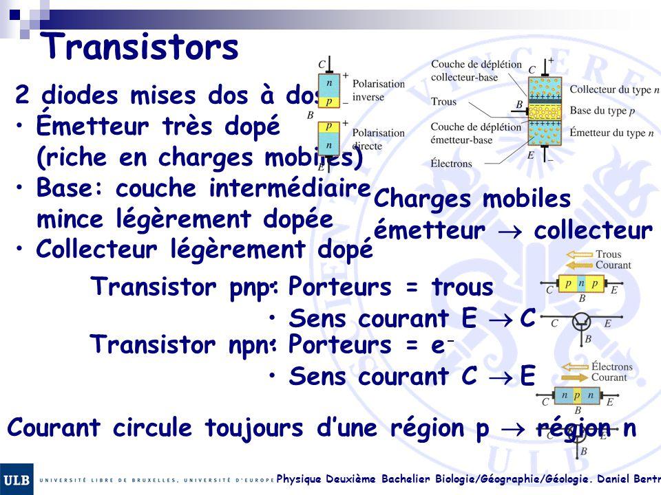 Physique Deuxième Bachelier Biologie/Géographie/Géologie. Daniel Bertrand 23.33 Transistors 2 diodes mises dos à dos: Émetteur très dopé (riche en cha