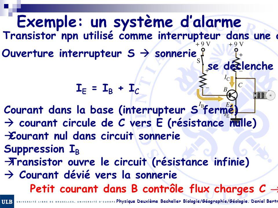 Physique Deuxième Bachelier Biologie/Géographie/Géologie. Daniel Bertrand 23.35 Exemple: un système d'alarme Transistor npn utilisé comme interrupteur