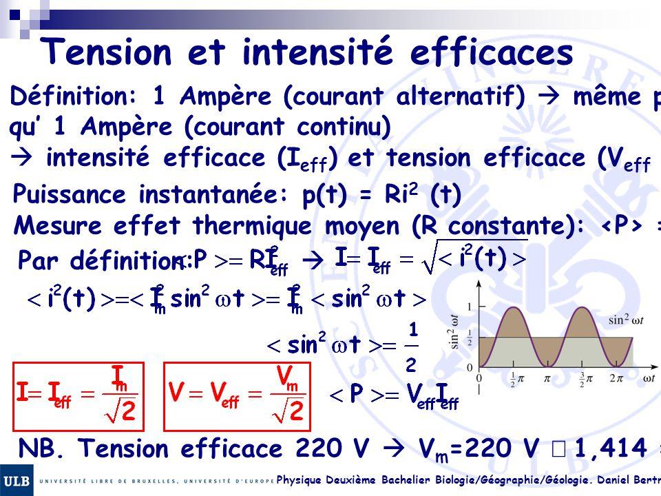 Physique Deuxième Bachelier Biologie/Géographie/Géologie. Daniel Bertrand 23.4 Tension et intensité efficaces Définition: 1 Ampère (courant alternatif