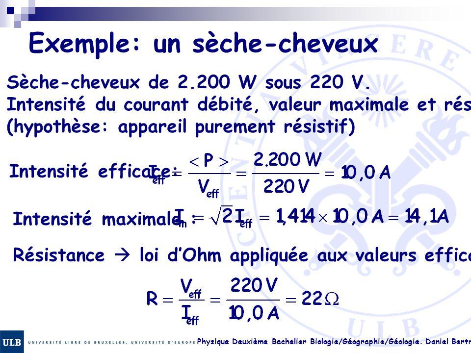 Physique Deuxième Bachelier Biologie/Géographie/Géologie. Daniel Bertrand 23.5 Exemple: un sèche-cheveux Sèche-cheveux de 2.200 W sous 220 V. Intensit