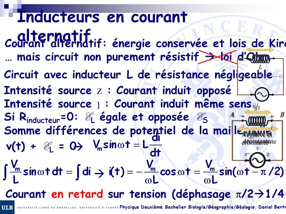 Physique Deuxième Bachelier Biologie/Géographie/Géologie. Daniel Bertrand 23.6 Inducteurs en courant alternatif Courant alternatif: énergie conservée