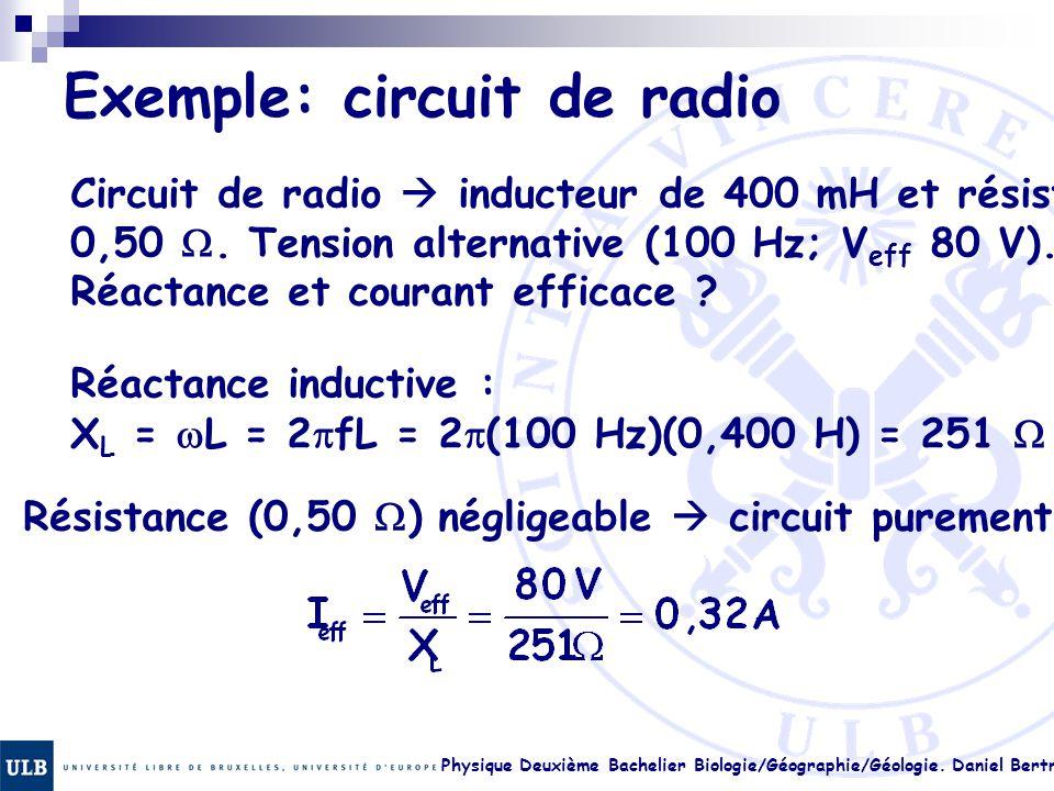 Physique Deuxième Bachelier Biologie/Géographie/Géologie. Daniel Bertrand 23.9 Exemple: circuit de radio Circuit de radio  inducteur de 400 mH et rés