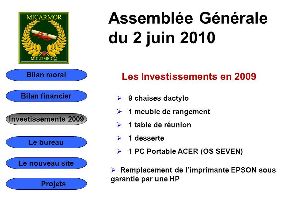 Bilan moral Bilan financier Le bureau Le nouveau site Investissements 2009 Projets Les Investissements en 2009  9 chaises dactylo  1 meuble de range