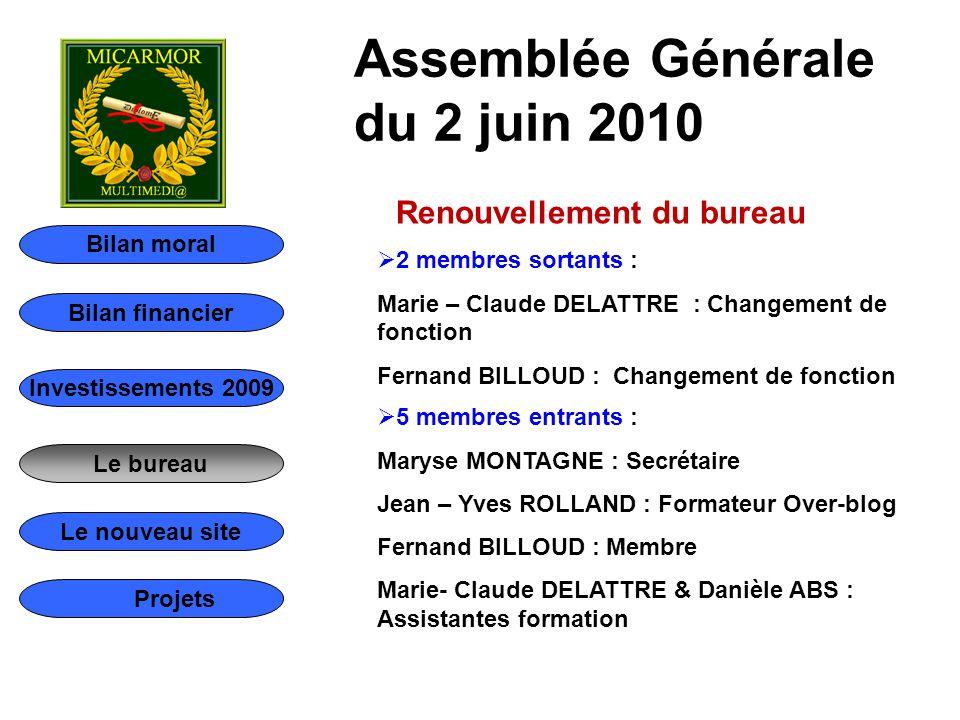 Bilan moral Bilan financier Le bureau Le nouveau site Investissements 2009 Projets Renouvellement du bureau  2 membres sortants : Marie – Claude DELA