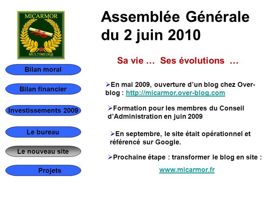 Bilan moral Bilan financier Le bureau Le nouveau site Investissements 2009 Projets  En mai 2009, ouverture d'un blog chez Over- blog : http://micarmo