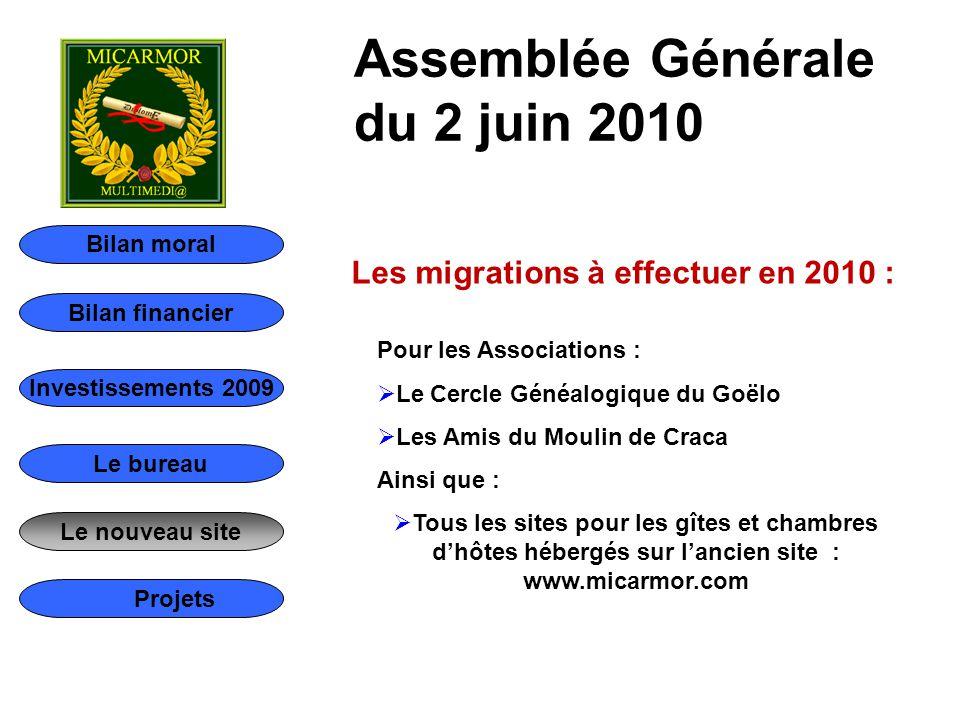 Bilan moral Bilan financier Le bureau Le nouveau site Investissements 2009 Projets Les migrations à effectuer en 2010 : Pour les Associations :  Le C
