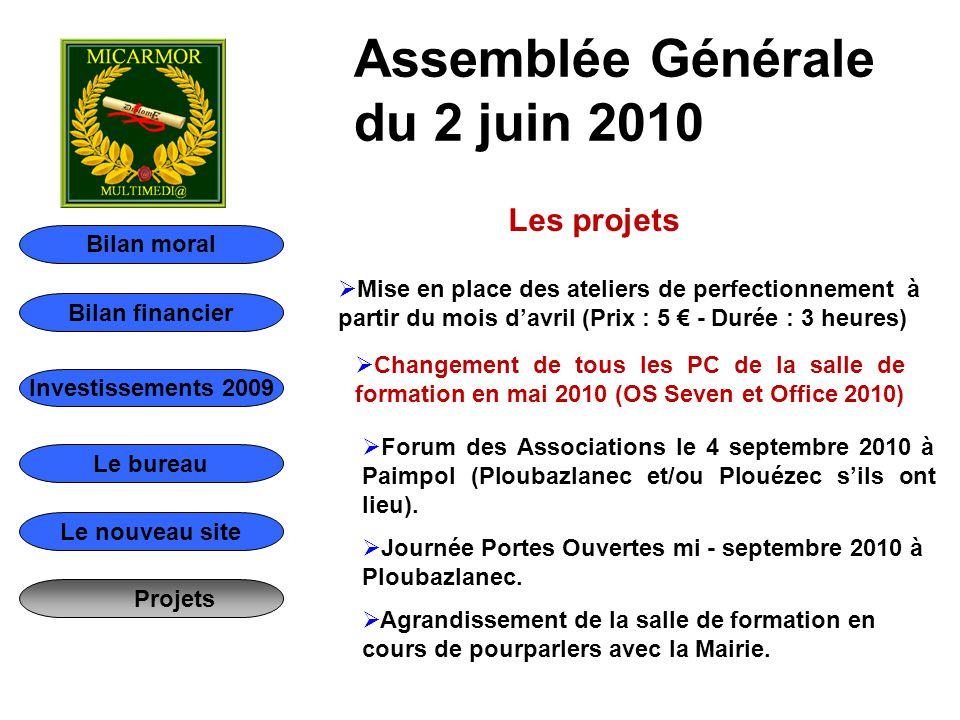 Bilan moral Bilan financier Le bureau Le nouveau site Investissements 2009 Projets Les projets  Mise en place des ateliers de perfectionnement à part