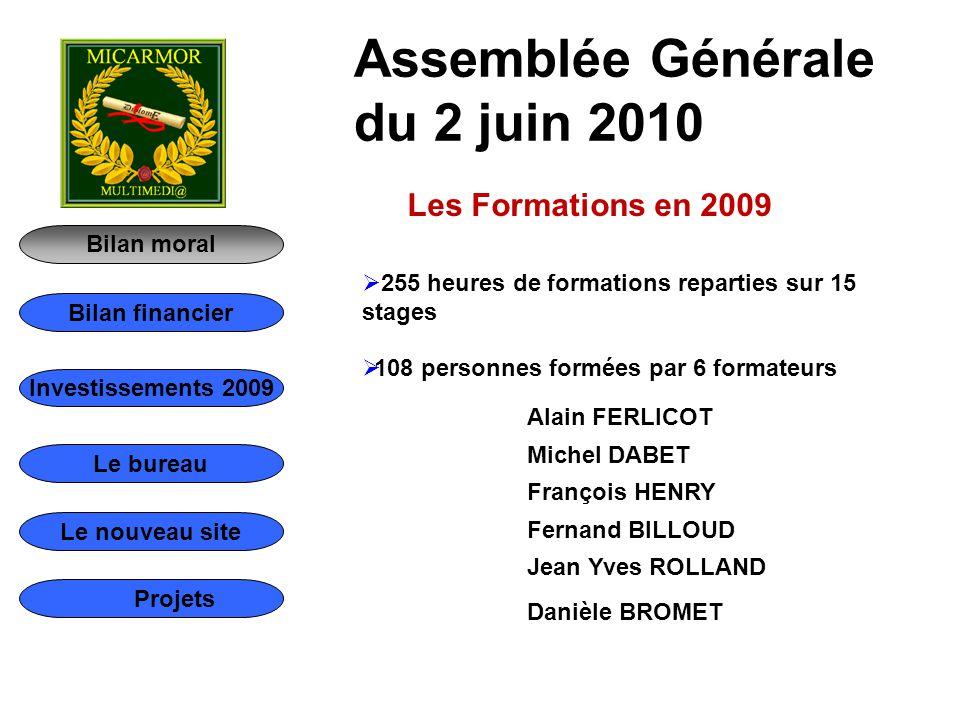 Bilan moral Bilan financier Le bureau Le nouveau site Investissements 2009 Projets Assemblée Générale du 2 juin 2010  255 heures de formations repart