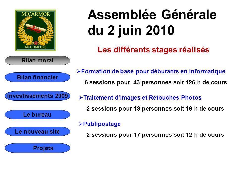 Bilan moral Bilan financier Le bureau Le nouveau site Investissements 2009 Projets Assemblée Générale du 2 juin 2010 Les différents stages réalisés 