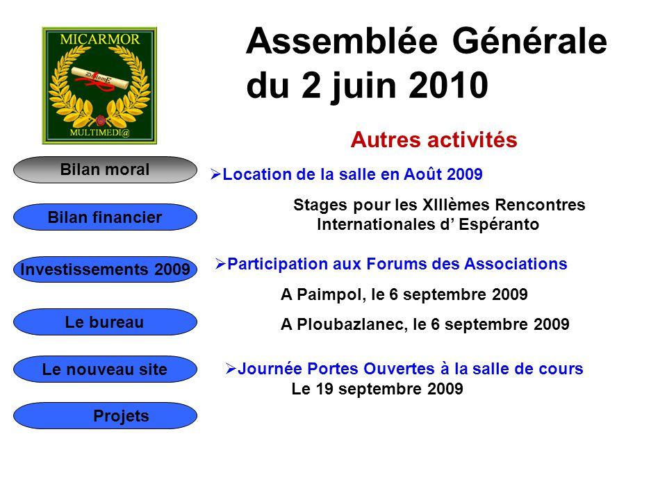 Bilan moral Bilan financier Le bureau Le nouveau site Investissements 2009 Projets Assemblée Générale du 2 juin 2010 Autres activités  Participation