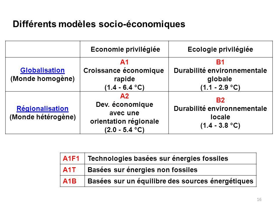 16 Différents modèles socio-économiques Economie privilégiéeEcologie privilégiée Globalisation Globalisation (Monde homogène) A1 Croissance économique