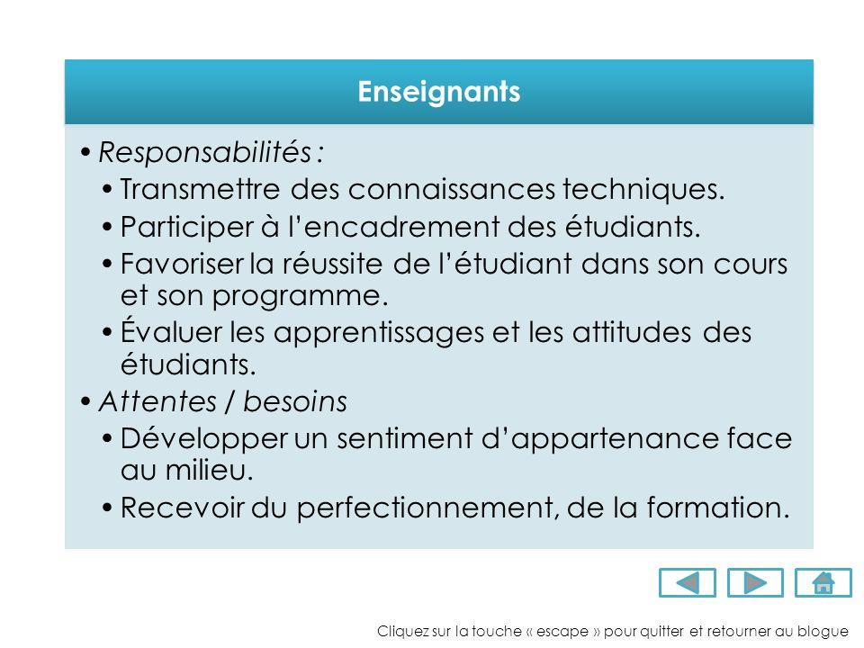 Enseignants Responsabilités : Transmettre des connaissances techniques.