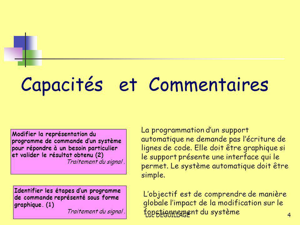 Académile de LilleLuc DEGUILLAGE4 Capacités et Commentaires Modifier la représentation du programme de commande d'un système pour répondre à un besoin