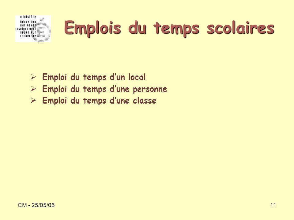 CM - 25/05/0511 Emplois du temps scolaires  Emploi du temps d'un local  Emploi du temps d'une personne  Emploi du temps d'une classe