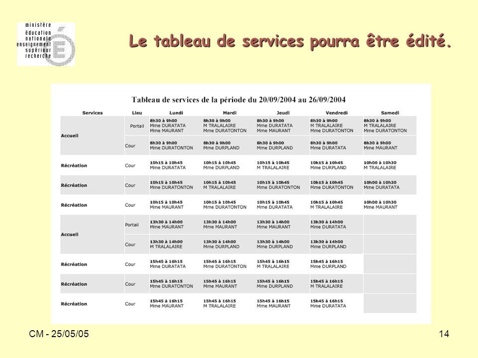 CM - 25/05/0514 Le tableau de services pourra être édité.