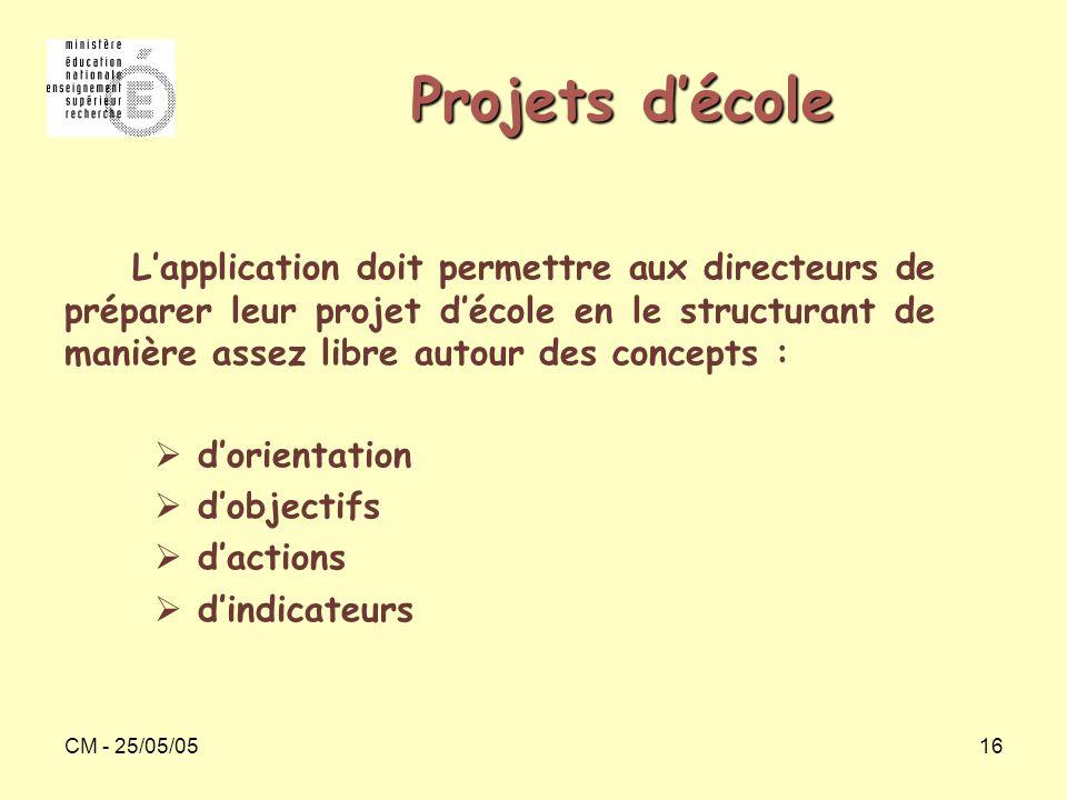 CM - 25/05/0516 Projets d'école L'application doit permettre aux directeurs de préparer leur projet d'école en le structurant de manière assez libre a