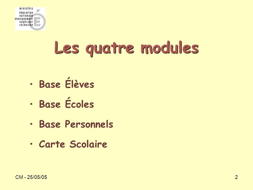 CM - 25/05/052 Les quatre modules Base Élèves Base Écoles Base Personnels Carte Scolaire