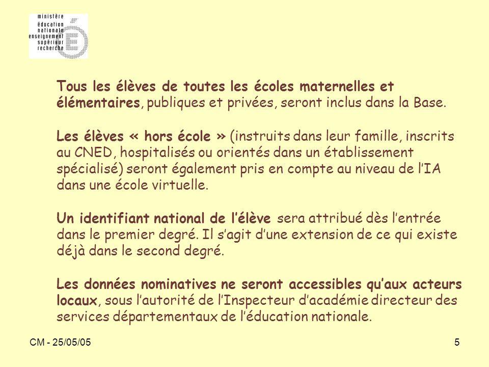 CM - 25/05/055 Tous les élèves de toutes les écoles maternelles et élémentaires, publiques et privées, seront inclus dans la Base. Les élèves « hors é