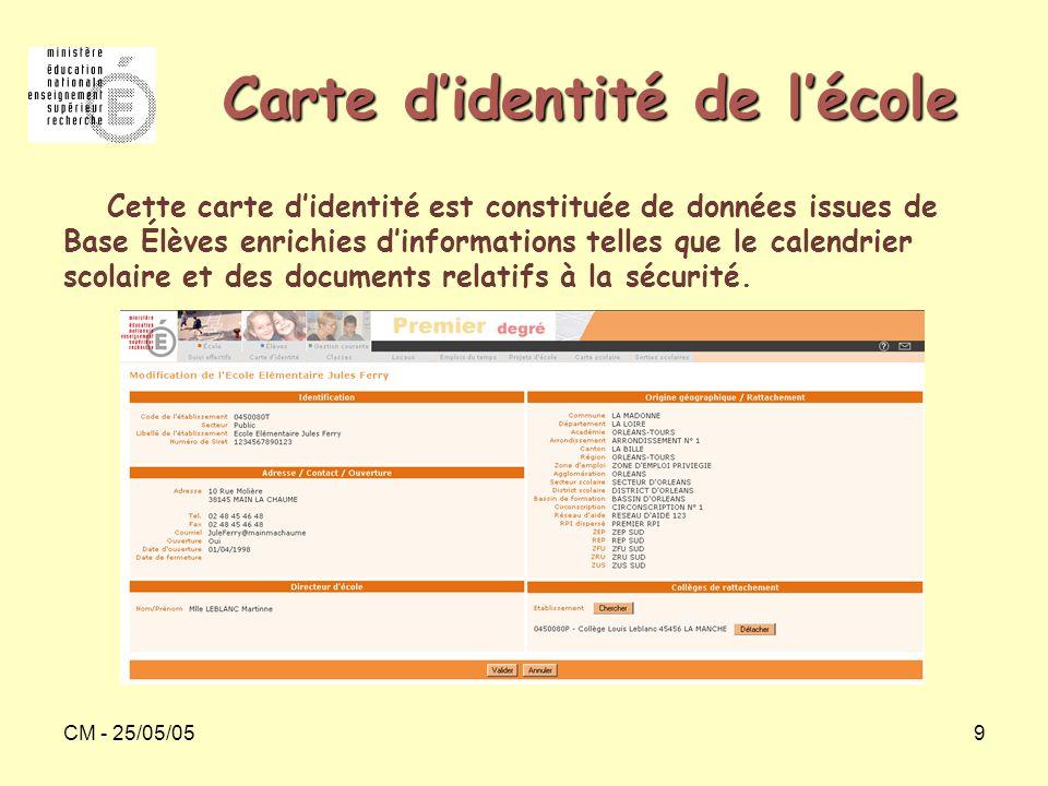 CM - 25/05/059 Carte d'identité de l'école Cette carte d'identité est constituée de données issues de Base Élèves enrichies d'informations telles que